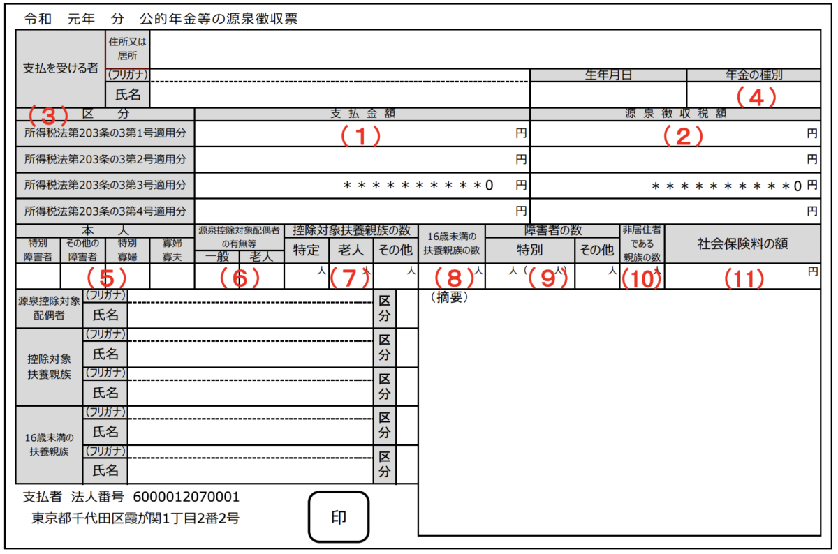 理由 源泉徴収票 もらえない 源泉徴収票がもらえないときの対処法!交付は会社側の法的義務である